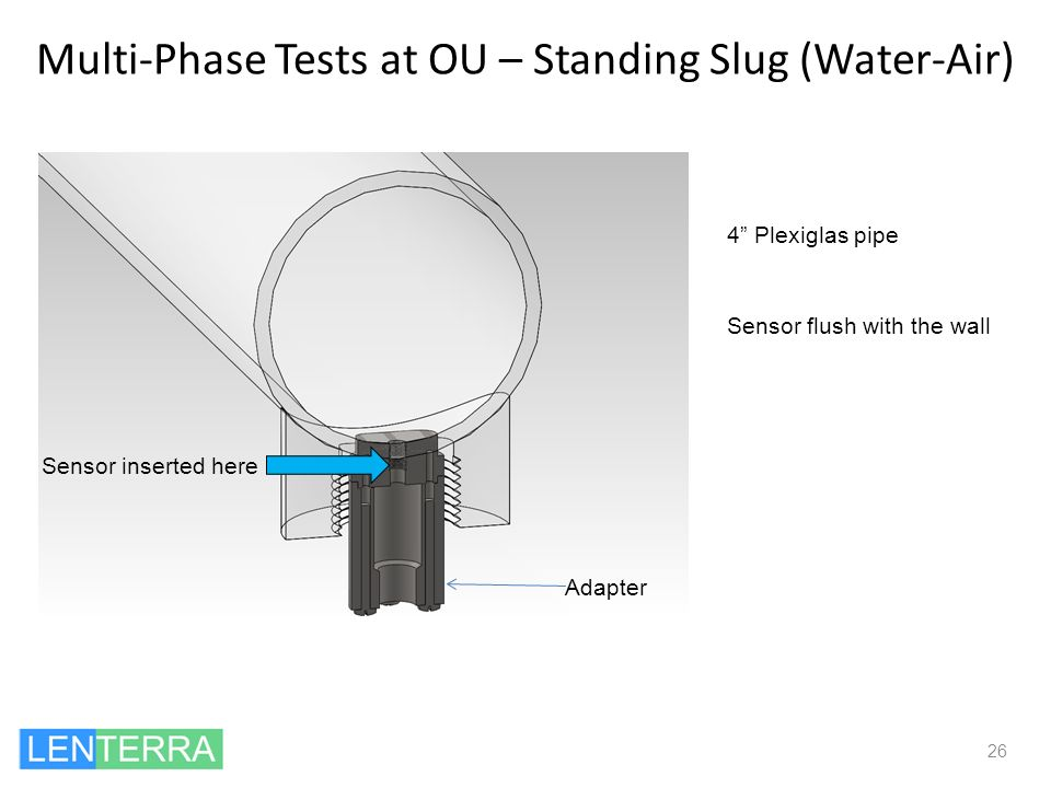 Multi-Phase Tests at OU – Standing Slug (Water-Air) 26 4 Plexiglas pipe Sensor flush with the wall Adapter Sensor inserted here