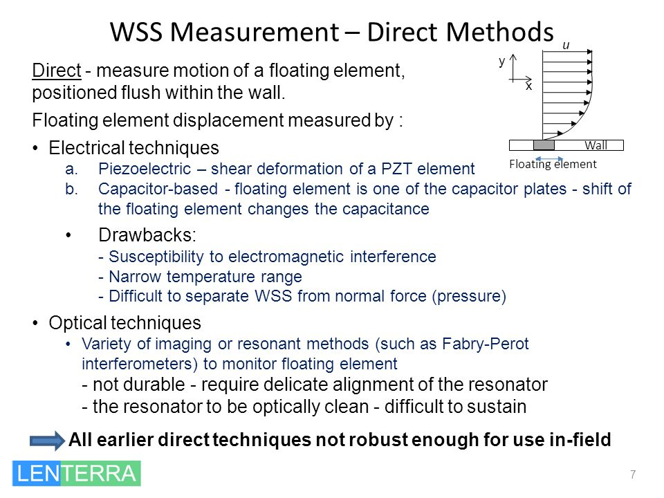 WSS Measurement – Direct Methods 7 Direct - measure motion of a floating element, positioned flush within the wall. Floating element displacement meas