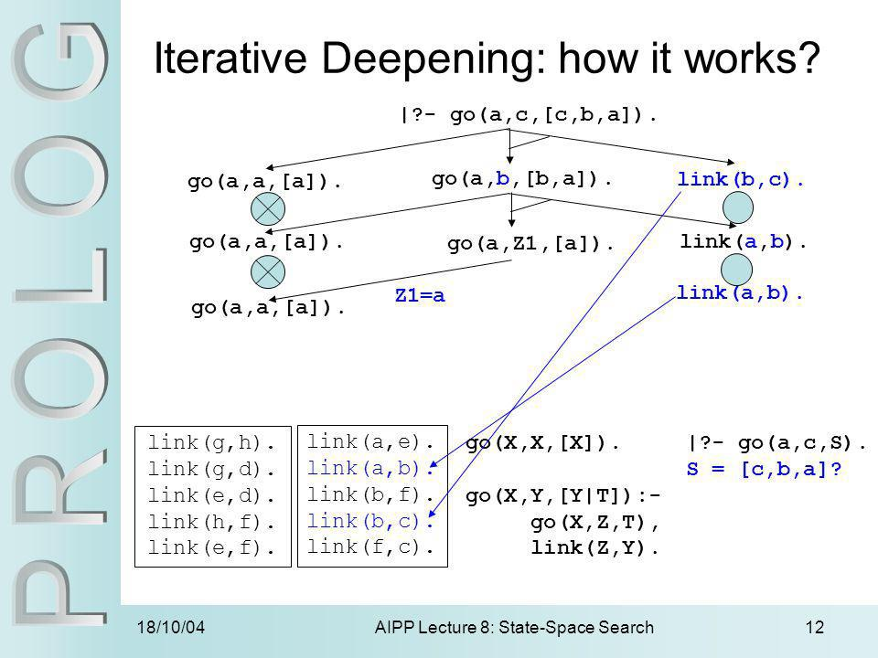 18/10/04AIPP Lecture 8: State-Space Search12 Iterative Deepening: how it works? |?- go(a,c,[c,b,a]). go(a,a,[a]). go(a,b,[b,a]). go(a,Z1,[a]). link(b,