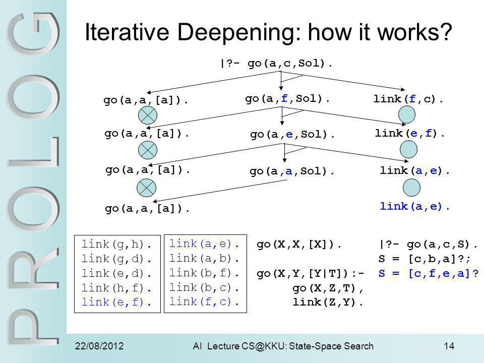 22/08/2012AI Lecture CS@KKU: State-Space Search14 Iterative Deepening: how it works?  ?- go(a,c,Sol). go(a,a,[a]). go(a,f,Sol). go(a,e,Sol). go(a,a,So