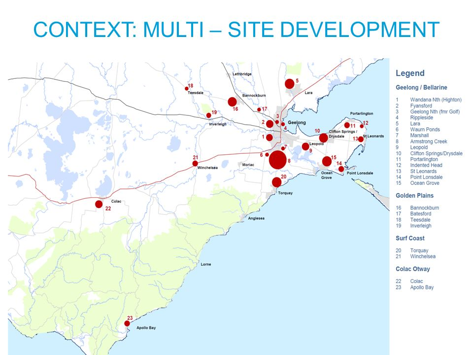 CONTEXT: MULTI – SITE DEVELOPMENT