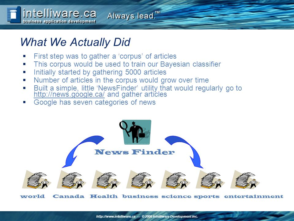 http://www.intelliware.ca © 2006 Intelliware Development Inc. What We Actually Did First step was to gather a corpus of articles This corpus would be