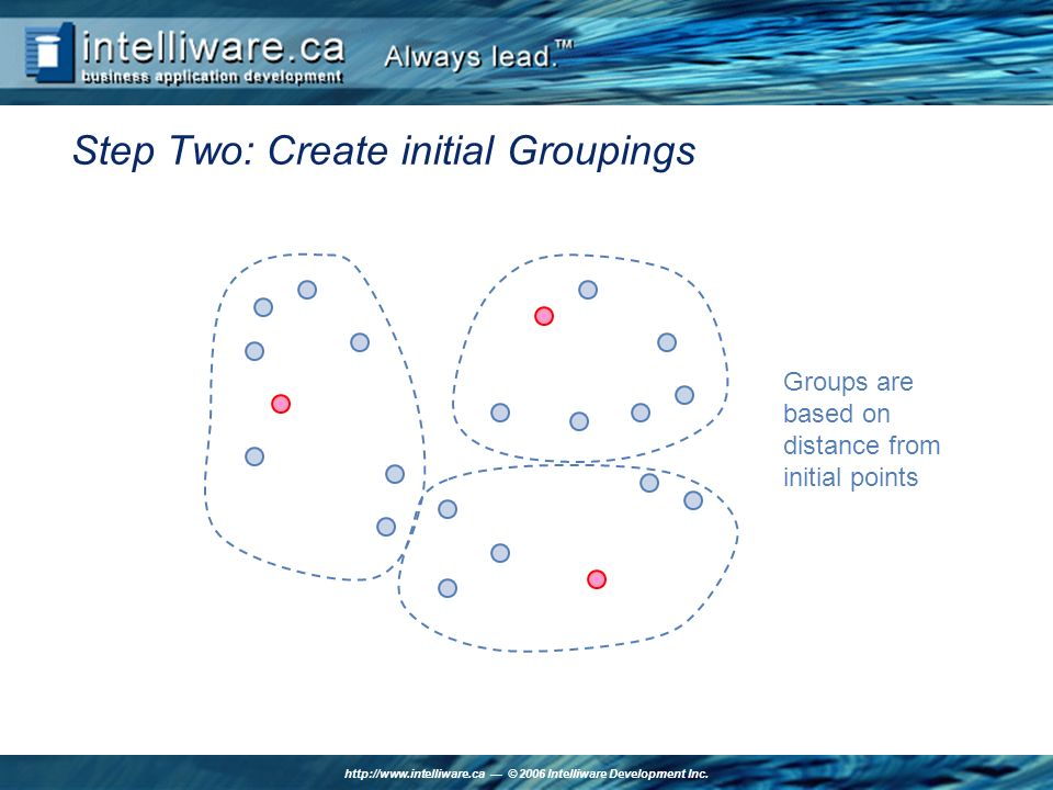 http://www.intelliware.ca © 2006 Intelliware Development Inc. Step Two: Create initial Groupings Groups are based on distance from initial points