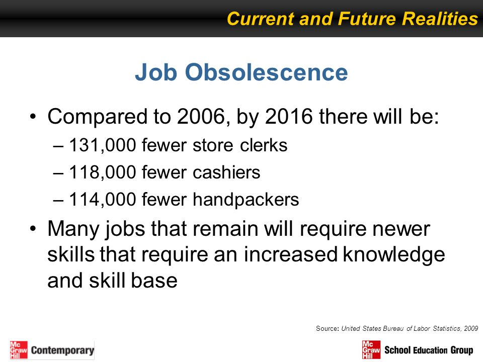 Job Obsolescence Compared to 2006, by 2016 there will be: –131,000 fewer store clerks –118,000 fewer cashiers –114,000 fewer handpackers Many jobs tha