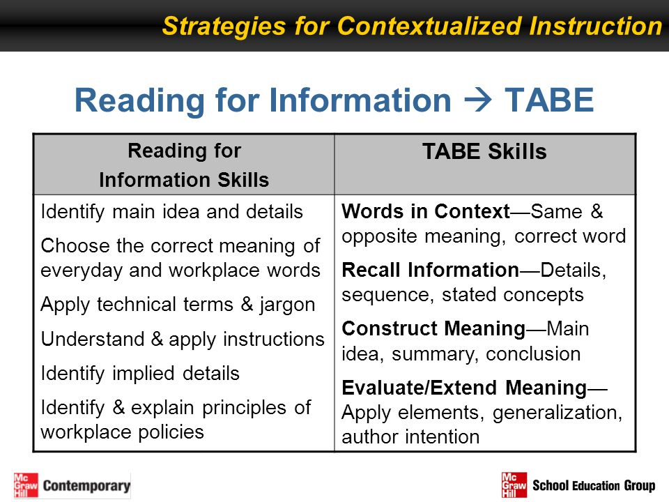 Reading for Information TABE Strategies for Contextualized Instruction Reading for Information Skills TABE Skills Identify main idea and details Choos