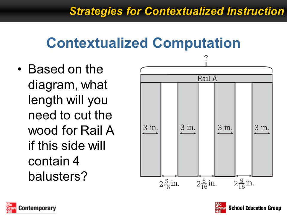 Contextualized Computation Strategies for Contextualized Instruction Based on the diagram, what length will you need to cut the wood for Rail A if thi