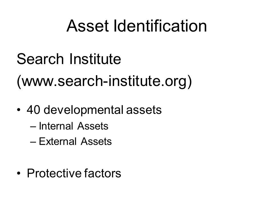 Asset Identification Search Institute (www.search-institute.org) 40 developmental assets –Internal Assets –External Assets Protective factors