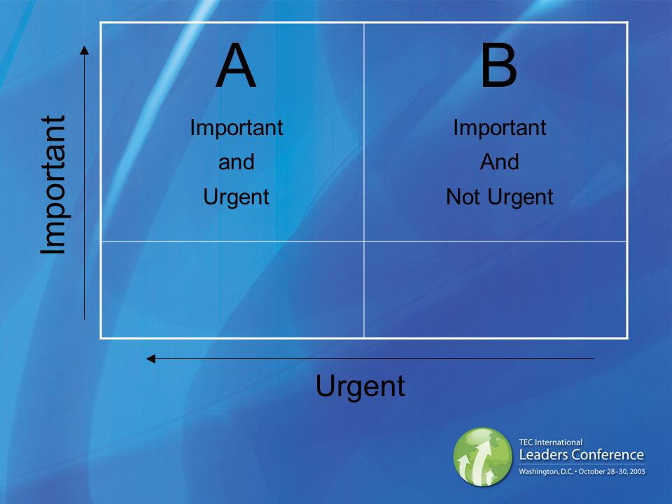 A Important and Urgent B Important And Not Urgent Important Urgent