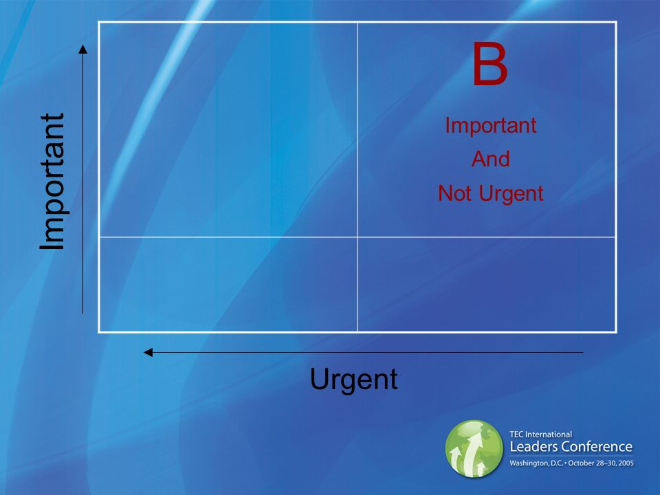 B Important And Not Urgent Important Urgent