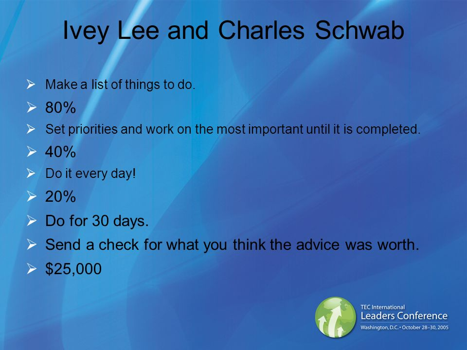 Ivey Lee and Charles Schwab Make a list of things to do. 80% Set priorities and work on the most important until it is completed. 40% Do it every day!