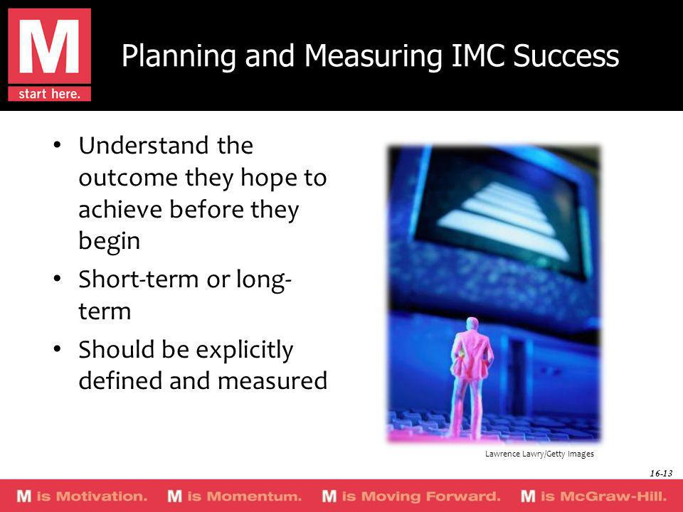 Planning and Measuring IMC Success Understand the outcome they hope to achieve before they begin Short-term or long- term Should be explicitly defined