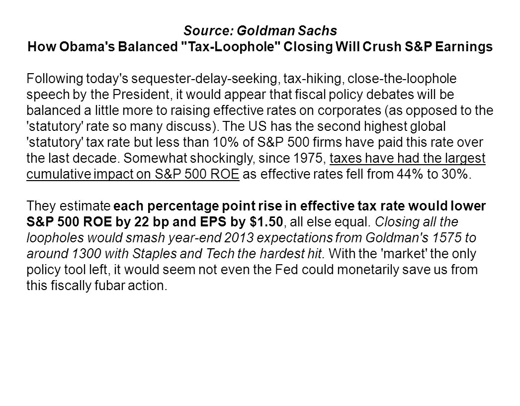 Source: Goldman Sachs How Obama s Balanced Tax-Loophole Closing Will Crush S&P Earnings Following today s sequester-delay-seeking, tax-hiking, close-the-loophole speech by the President, it would appear that fiscal policy debates will be balanced a little more to raising effective rates on corporates (as opposed to the statutory rate so many discuss).