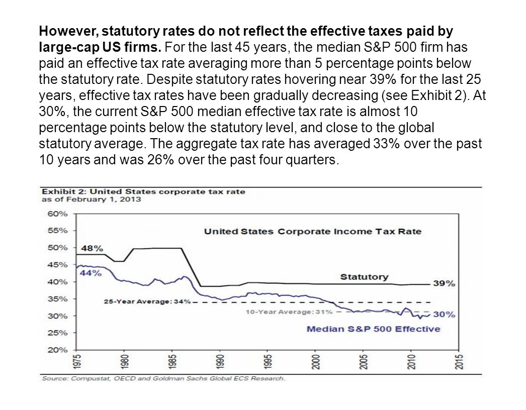 However, statutory rates do not reflect the effective taxes paid by large-cap US firms.