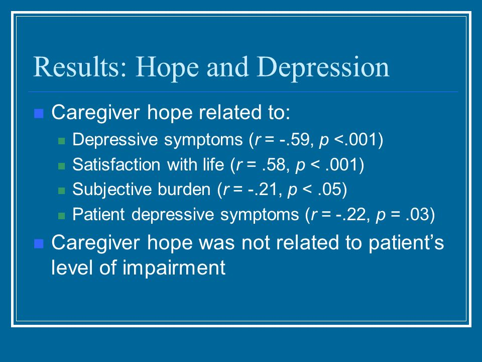 Results: Hope and Depression Caregiver hope related to: Depressive symptoms (r = -.59, p <.001) Satisfaction with life (r =.58, p <.001) Subjective bu
