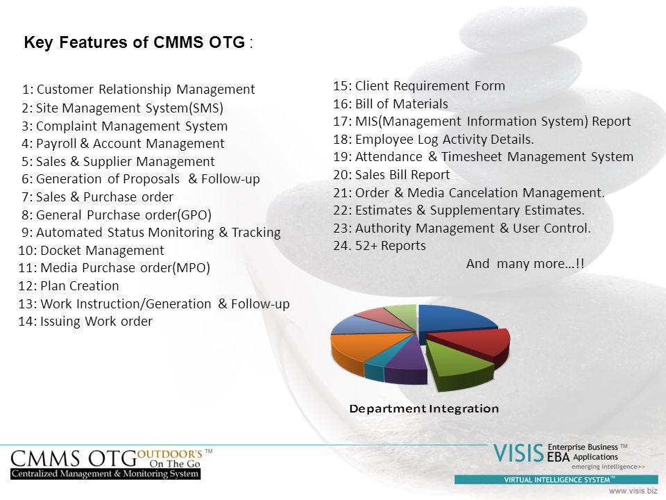 1: Customer Relationship Management 2: Site Management System(SMS) 3: Complaint Management System 4: Payroll & Account Management 5: Sales & Supplier