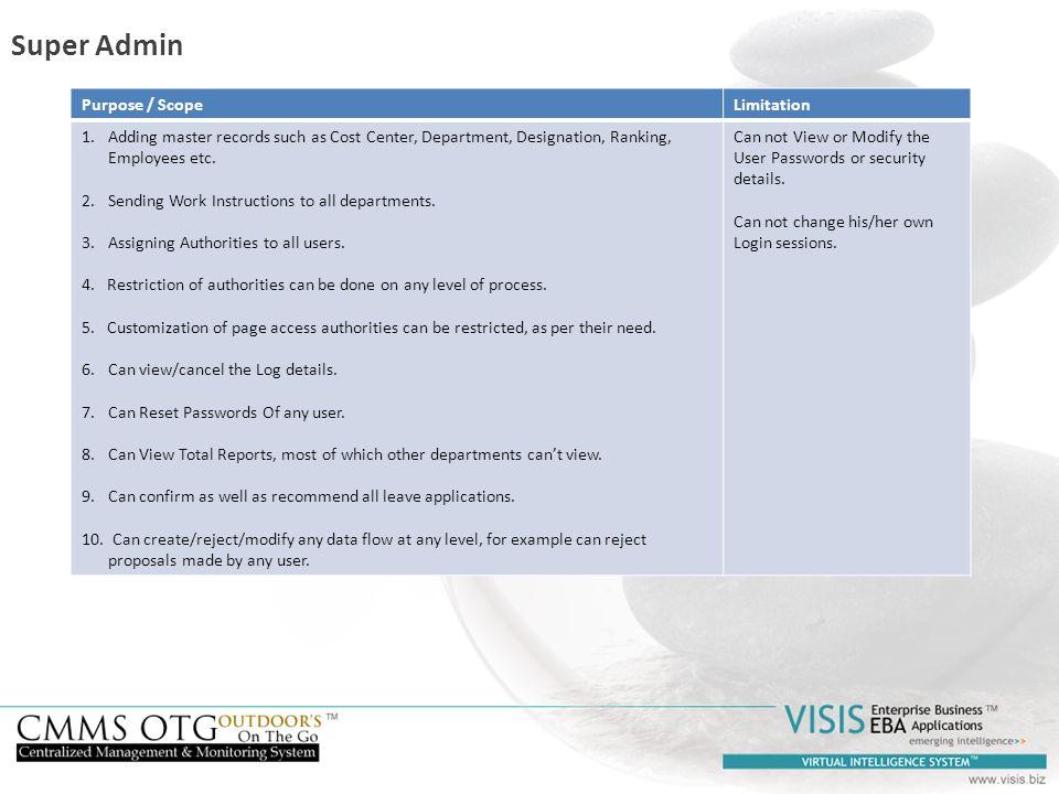 Super Admin Purpose / ScopeLimitation 1.Adding master records such as Cost Center, Department, Designation, Ranking, Employees etc. 2.Sending Work Ins