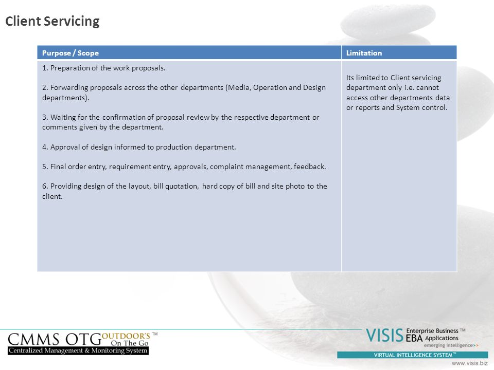 Client Servicing Purpose / ScopeLimitation 1. Preparation of the work proposals. 2. Forwarding proposals across the other departments (Media, Operatio
