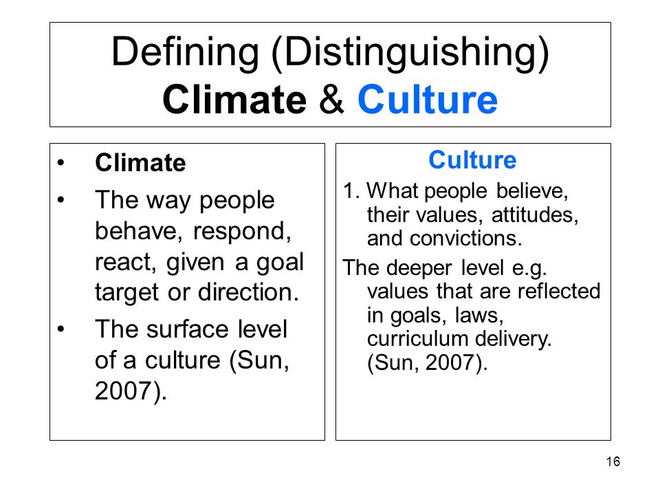 15 rules are mutually agreed, fairly& consistently enforced. 13. Order and discipline, energy of staff & students is channeled toward mutually shared