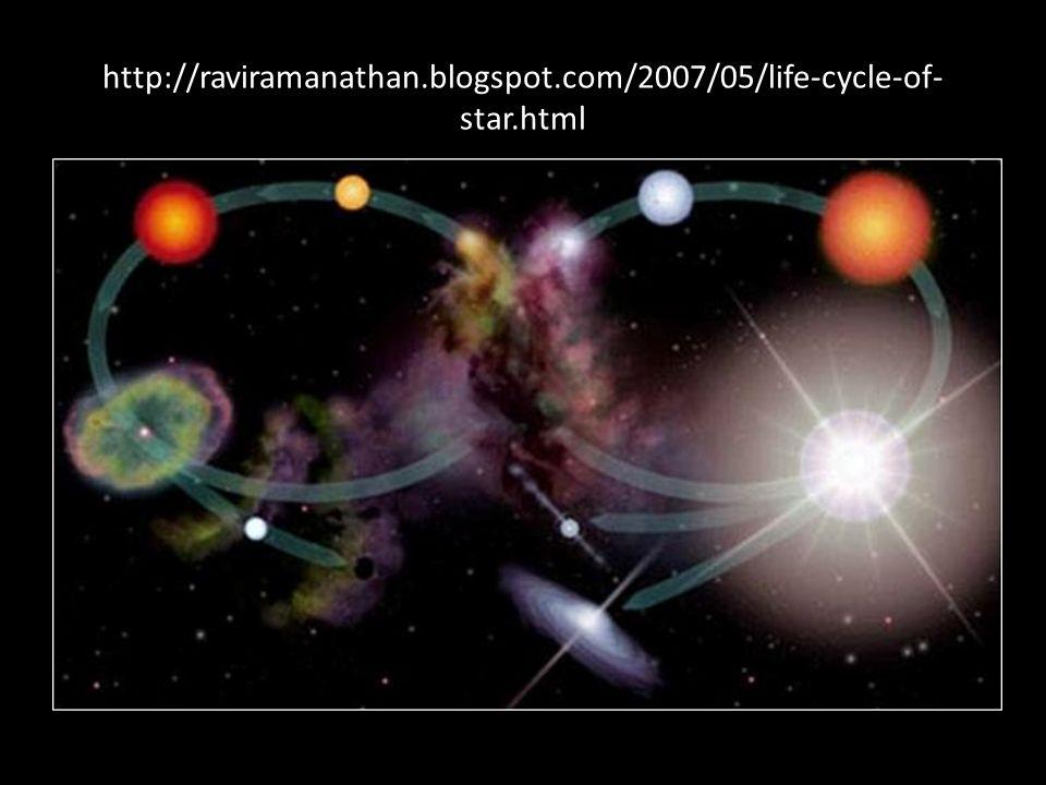 http://raviramanathan.blogspot.com/2007/05/life-cycle-of- star.html