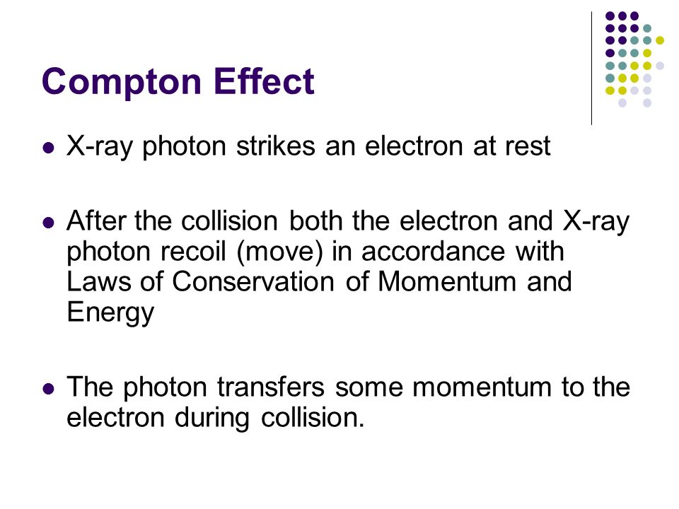 Compton Effect X-ray photon strikes an electron at rest After the collision both the electron and X-ray photon recoil (move) in accordance with Laws o