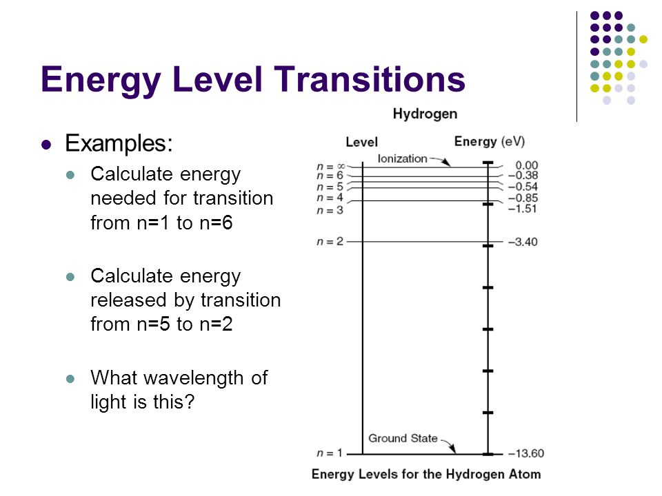 Examples: Calculate energy needed for transition from n=1 to n=6 13.22eV Calculate energy released by transition from n=5 to n=2 2.86eV What wavelengt
