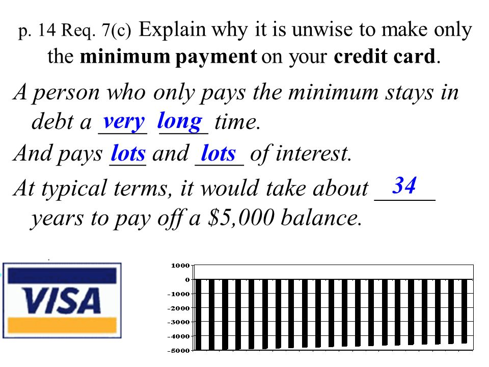 p. 13 Explain the advantages & disadvantages: requirement 7(c). Charge Card Debit Card Credit Card Borrowing money Too easy to spend money Using your