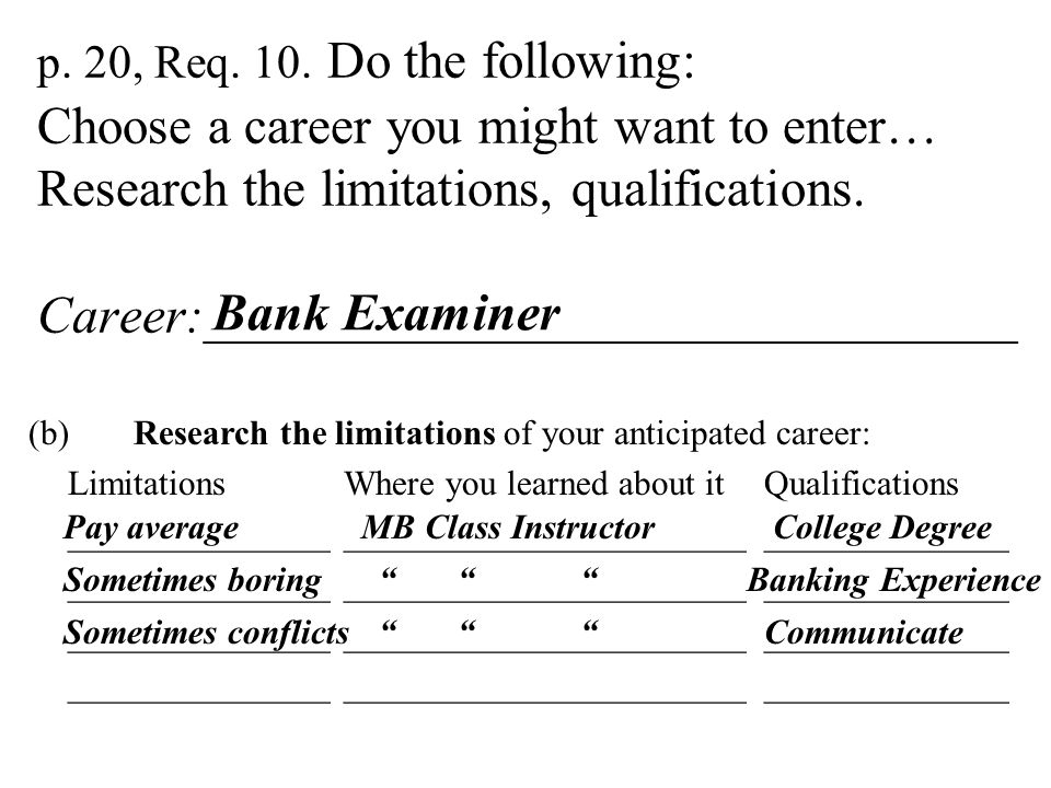 p. 20, Req. 10. Do the following: Choose a career you might want to enter… Research the limitations…