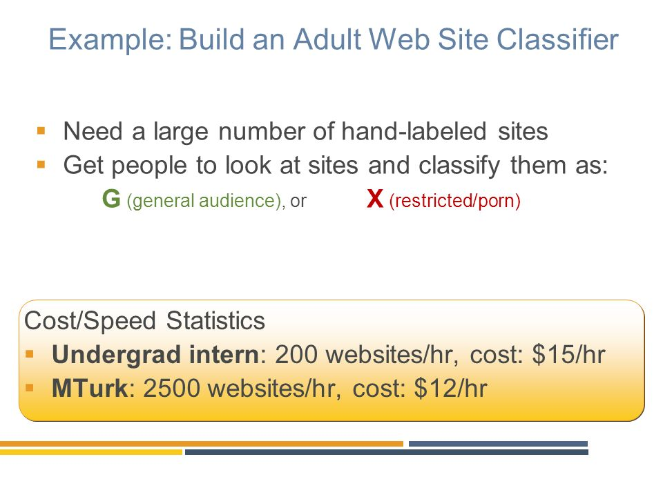 Example: Build an Adult Web Site Classifier Need a large number of hand-labeled sites Get people to look at sites and classify them as: G (general audience), or X (restricted/porn) Cost/Speed Statistics Undergrad intern: 200 websites/hr, cost: $15/hr MTurk: 2500 websites/hr, cost: $12/hr Cost/Speed Statistics Undergrad intern: 200 websites/hr, cost: $15/hr MTurk: 2500 websites/hr, cost: $12/hr