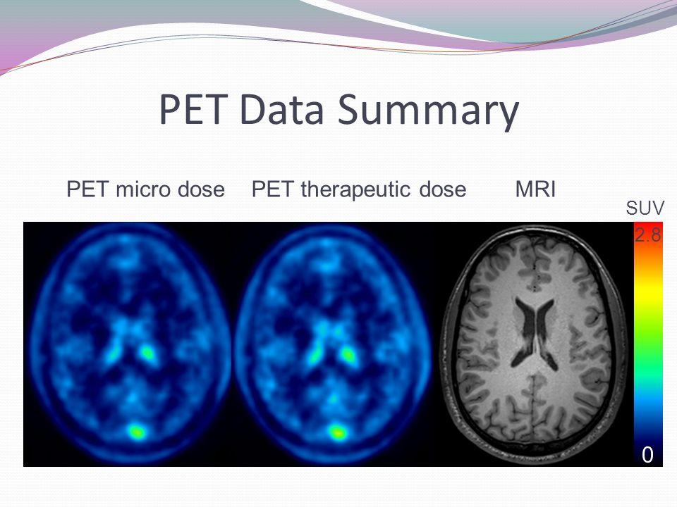 PET Data Summary SUV PET therapeutic dosePET micro doseMRI 2.8 0