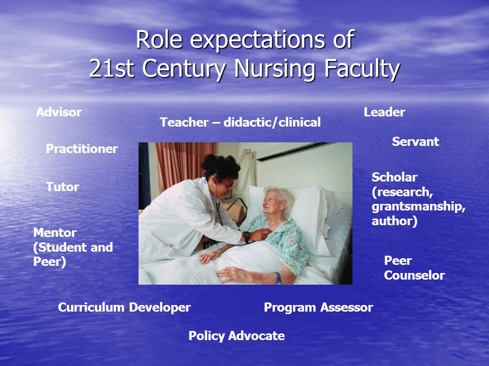 Role expectations of 21st Century Nursing Faculty Advisor Teacher – didactic/clinical Scholar (research, grantsmanship, author) Servant Tutor Mentor (Student and Peer) Curriculum DeveloperProgram Assessor Peer Counselor Practitioner Leader Policy Advocate