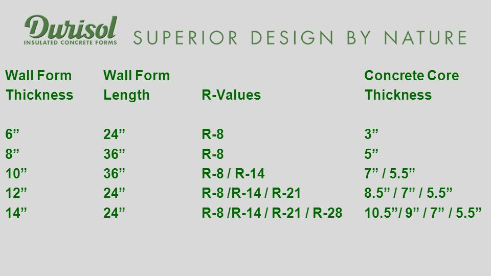 Wall FormWall Form Concrete Core ThicknessLengthR-Values Thickness 624R-8 3 836R-8 5 1036R-8 / R-14 7 / 5.5 1224R-8 /R-14 / R-21 8.5 / 7 / 5.5 1424R-8 /R-14 / R-21 / R-28 10.5/ 9 / 7 / 5.5