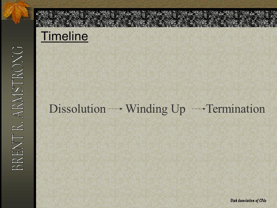 Timeline DissolutionWinding UpTermination