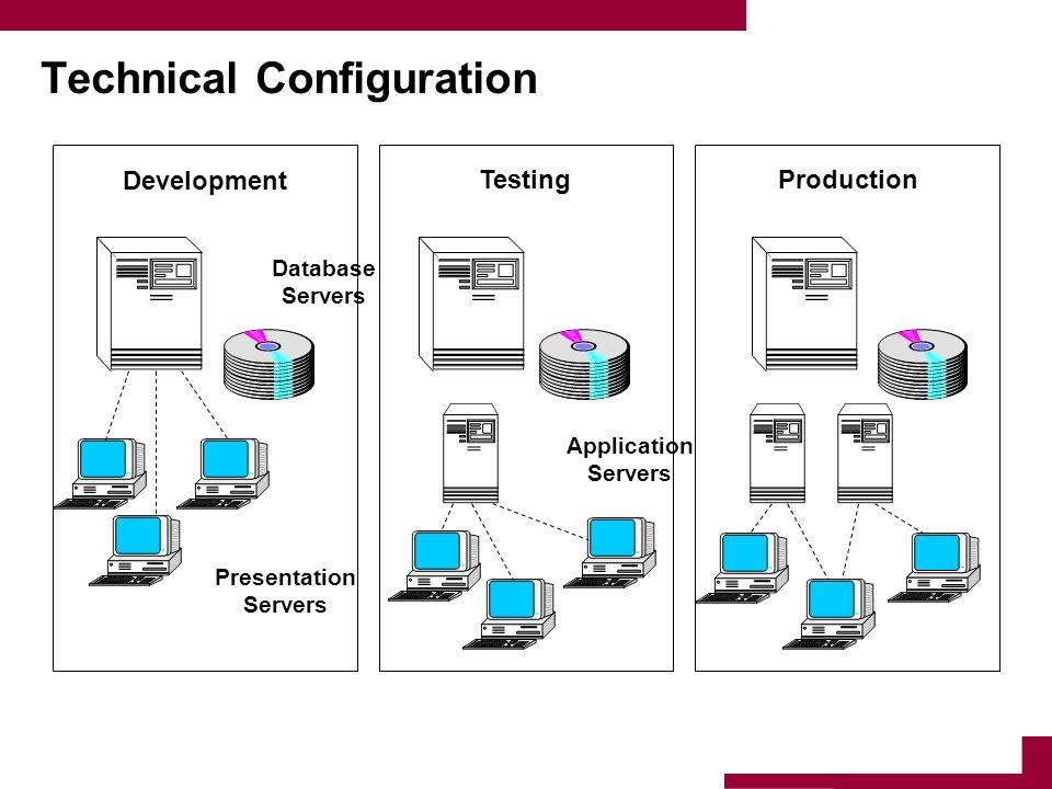 Technical Configuration Development TestingProduction Database Servers Application Servers Presentation Servers