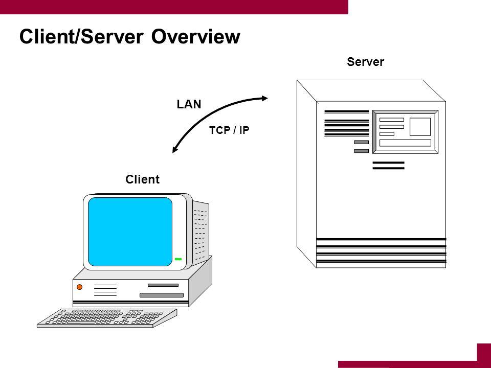 Client/Server Overview Client Server LAN TCP / IP