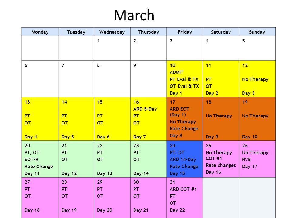 2 March MondayTuesdayWednesdayThursdayFridaySaturdaySunday 12345 678910 ADMIT PT Eval & TX OT Eval & TX Day 1 11 PT OT Day 2 12 No Therapy Day 3 13 PT OT Day 4 14 PT OT Day 5 15 PT OT Day 6 16 ARD 5-Day PT OT Day 7 17 ARD EOT (Day 1) No Therapy Rate Change Day 8 18 No Therapy Day 9 19 No Therapy Day 10 20 PT, OT EOT-R Rate Change Day 11 21 PT OT Day 12 22 PT OT Day 13 23 PT OT Day 14 24 PT, OT ARD 14-Day Rate Change Day 15 25 No Therapy COT #1 Rate changes Day 16 26 No Therapy RVB Day 17 27 PT OT Day 18 28 PT OT Day 19 29 PT OT Day 20 30 PT OT Day 21 31 ARD COT #1 PT OT Day 22