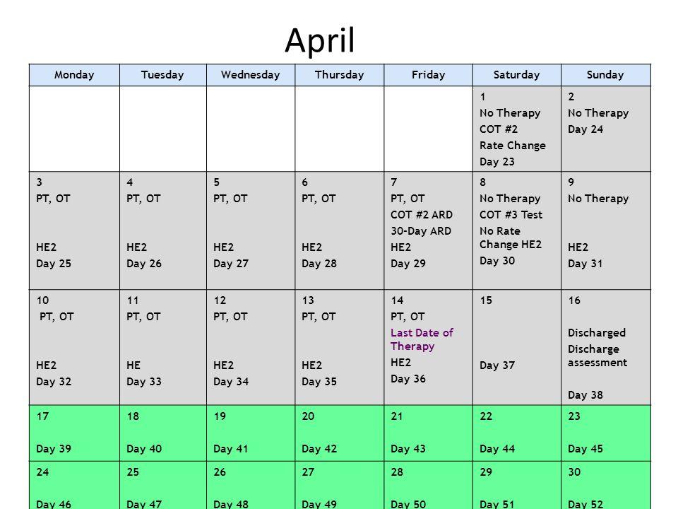 3 April MondayTuesdayWednesdayThursdayFridaySaturdaySunday 1 No Therapy COT #2 Rate Change Day 23 2 No Therapy Day 24 3 PT, OT HE2 Day 25 4 PT, OT HE2 Day 26 5 PT, OT HE2 Day 27 6 PT, OT HE2 Day 28 7 PT, OT COT #2 ARD 30-Day ARD HE2 Day 29 8 No Therapy COT #3 Test No Rate Change HE2 Day 30 9 No Therapy HE2 Day 31 10 PT, OT HE2 Day 32 11 PT, OT HE Day 33 12 PT, OT HE2 Day 34 13 PT, OT HE2 Day 35 14 PT, OT Last Date of Therapy HE2 Day 36 15 Day 37 16 Discharged Discharge assessment Day 38 17 Day 39 18 Day 40 19 Day 41 20 Day 42 21 Day 43 22 Day 44 23 Day 45 24 Day 46 25 Day 47 26 Day 48 27 Day 49 28 Day 50 29 Day 51 30 Day 52