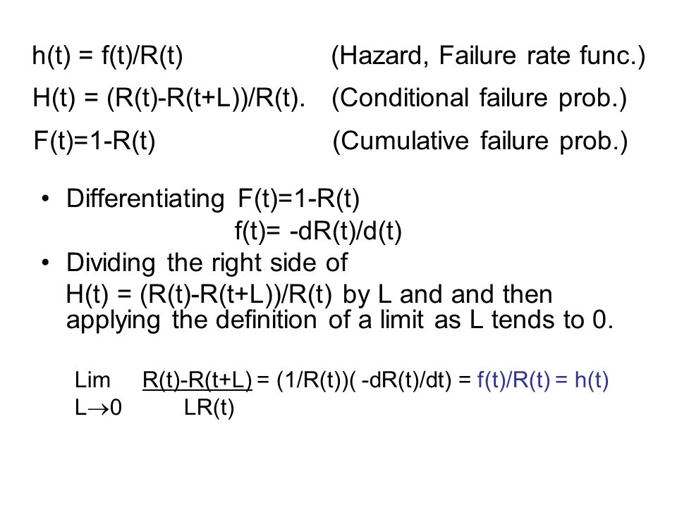 Differentiating F(t)=1-R(t) f(t)= -dR(t)/d(t) Dividing the right side of H(t) = (R(t)-R(t+L))/R(t) by L and and then applying the definition of a limi