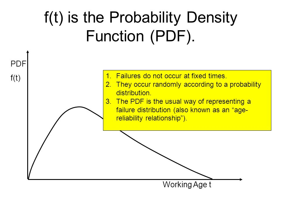 f(t) is the Probability Density Function (PDF). Working Age t PDF f(t) 1.Failures do not occur at fixed times. 2.They occur randomly according to a pr