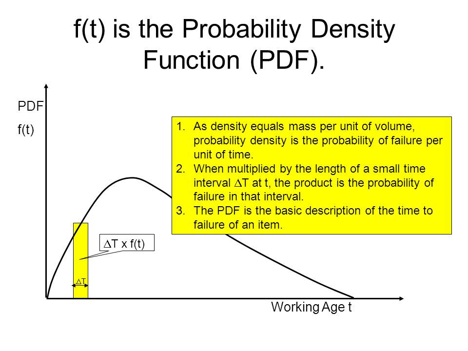 f(t) is the Probability Density Function (PDF). Working Age t PDF f(t) T x f(t) T 1.As density equals mass per unit of volume, probability density is