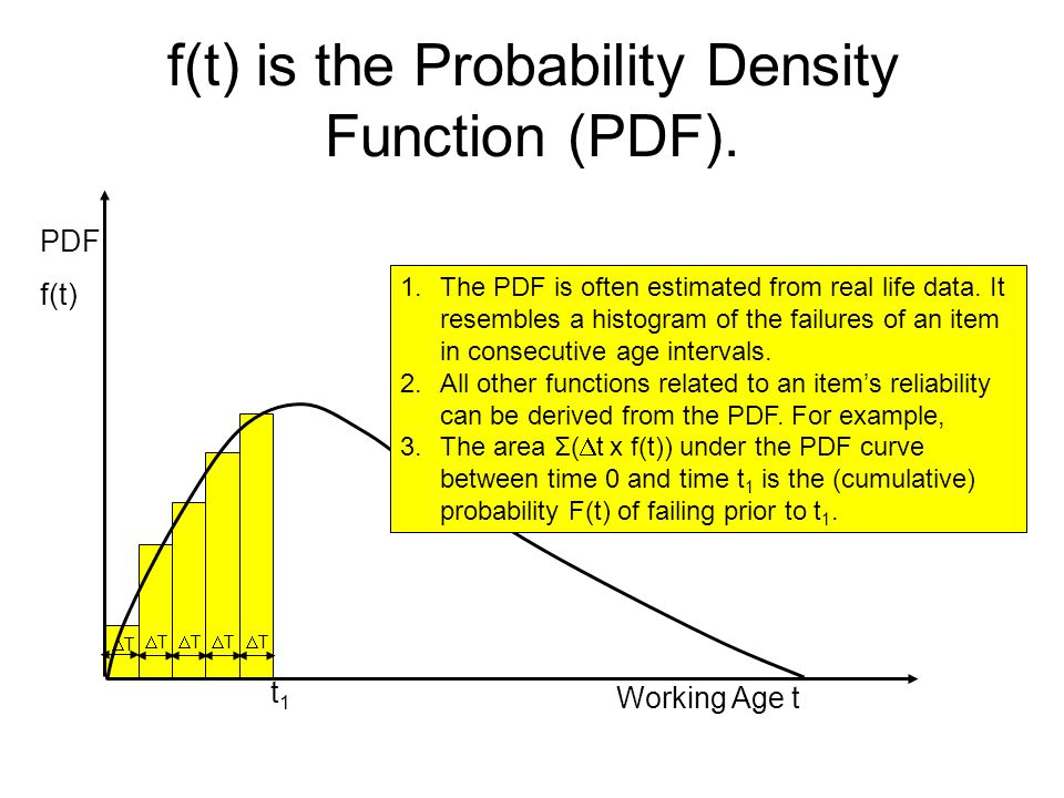f(t) is the Probability Density Function (PDF). Working Age t PDF f(t) T T T T T t1t1 1.The PDF is often estimated from real life data. It resembles a