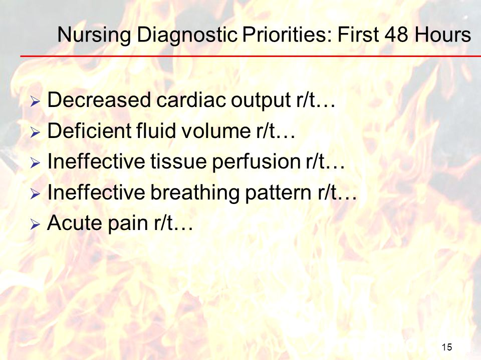 15 Nursing Diagnostic Priorities: First 48 Hours Decreased cardiac output r/t… Deficient fluid volume r/t… Ineffective tissue perfusion r/t… Ineffecti
