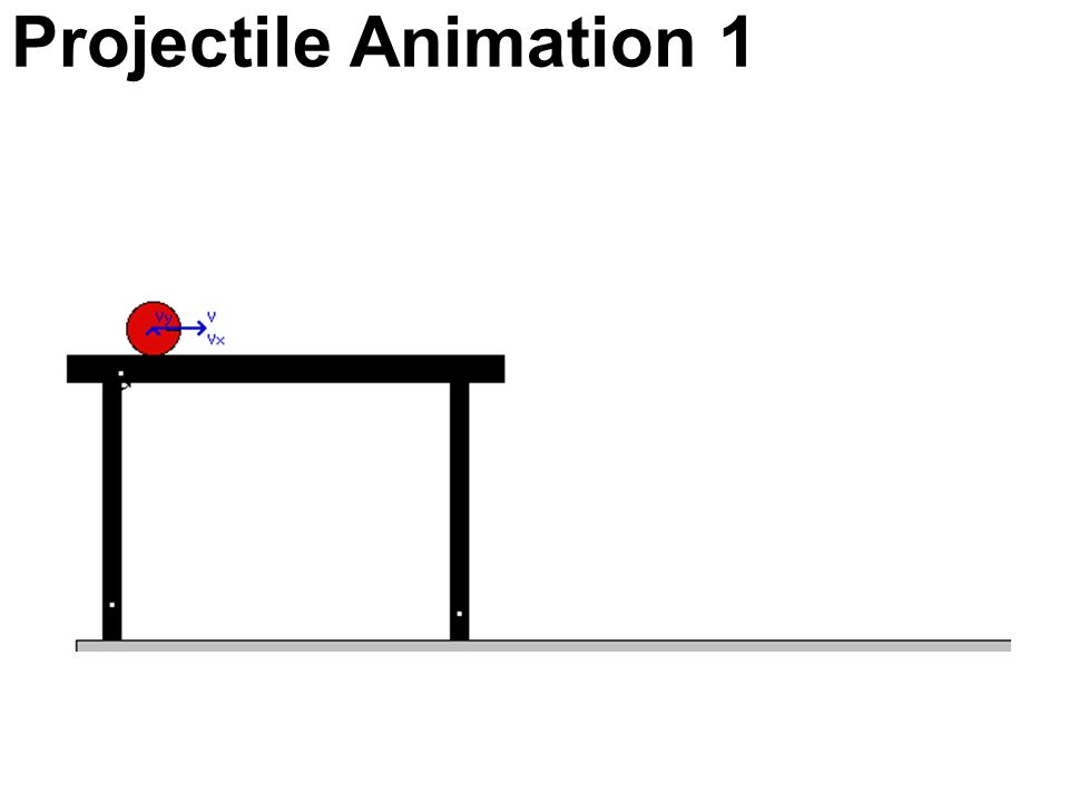 Projectile Animation 1