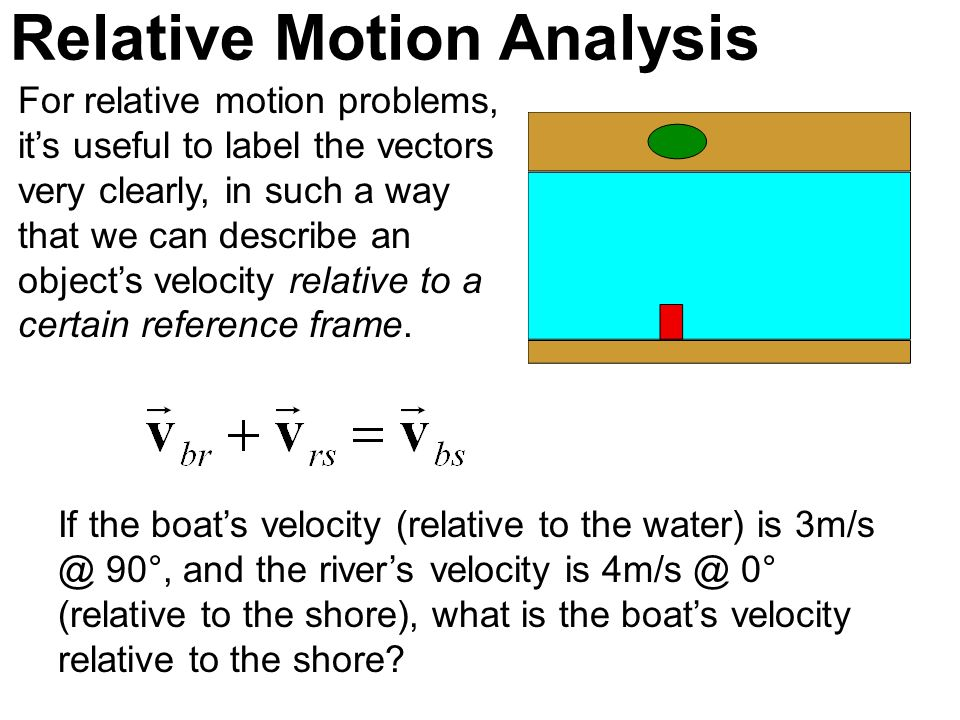 Relative Motion Analysis For relative motion problems, its useful to label the vectors very clearly, in such a way that we can describe an objects vel