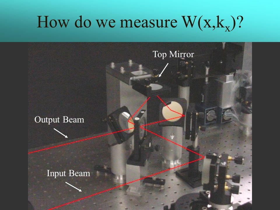 How do we measure W(x,k x ) Top Mirror Output Beam Input Beam