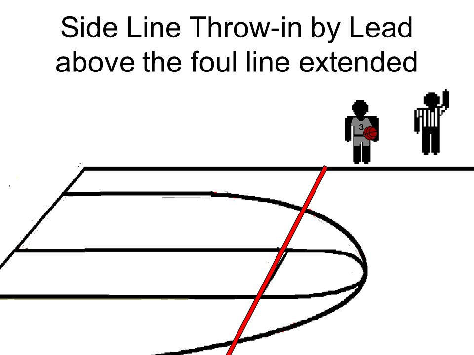 Side Line Throw-in by Lead below foul line extended