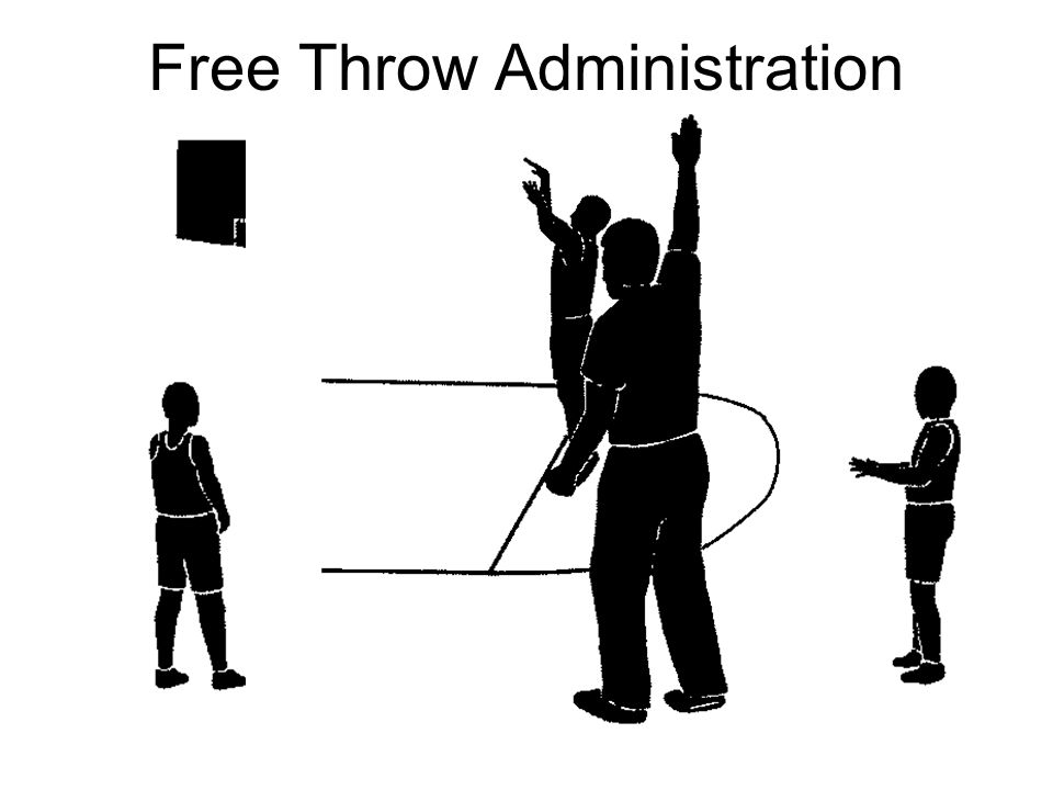 Free Throw Coverage