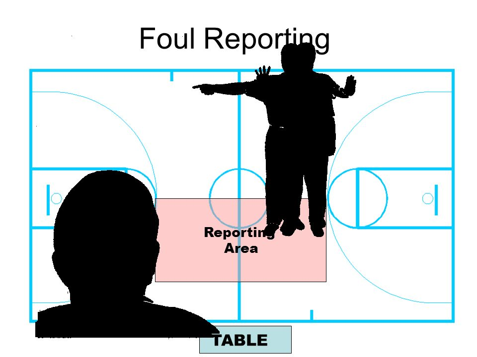 Foul Mechanics for Reporting 1.Proceed quickly to the Reporting Area. Do not go through players. 2.Count the basket if the attempted went in or wipe i