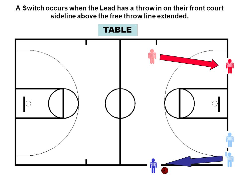 Front Court Switches