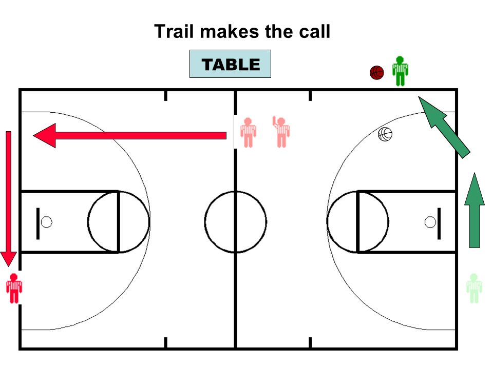 TABLE Trail makes the call