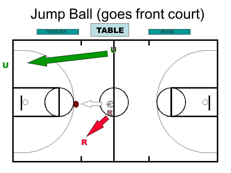 Jump Ball (goes front court) TABLE VISITORSHOME U R U U R R
